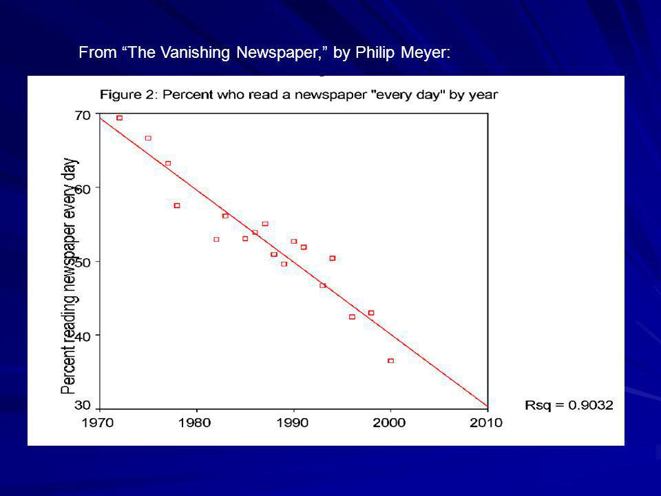 In the study Abandoning the News (spring 2005) the Carnegie Corporation of New York shows how young Americans (ages 18-34) are distancing themselves from the traditional media and moving to the Internet as a main source of news.