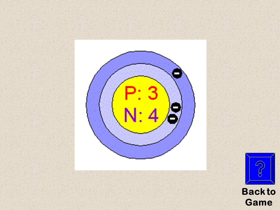 What is… Periodic Table for $500 Y es NO This is a Bohr diagram for the element Lithium Li 7 3