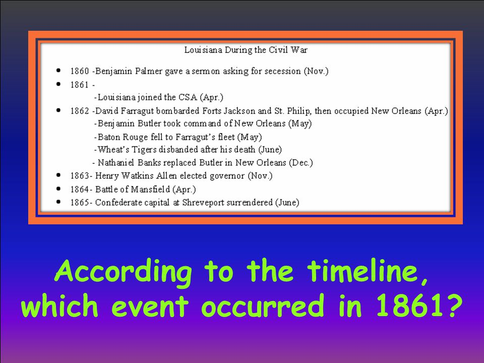 According to the timeline, which event occurred in 1861?