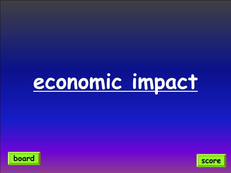 economic impact score board