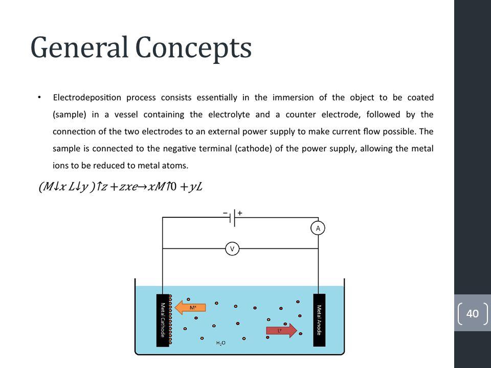General Concepts 40