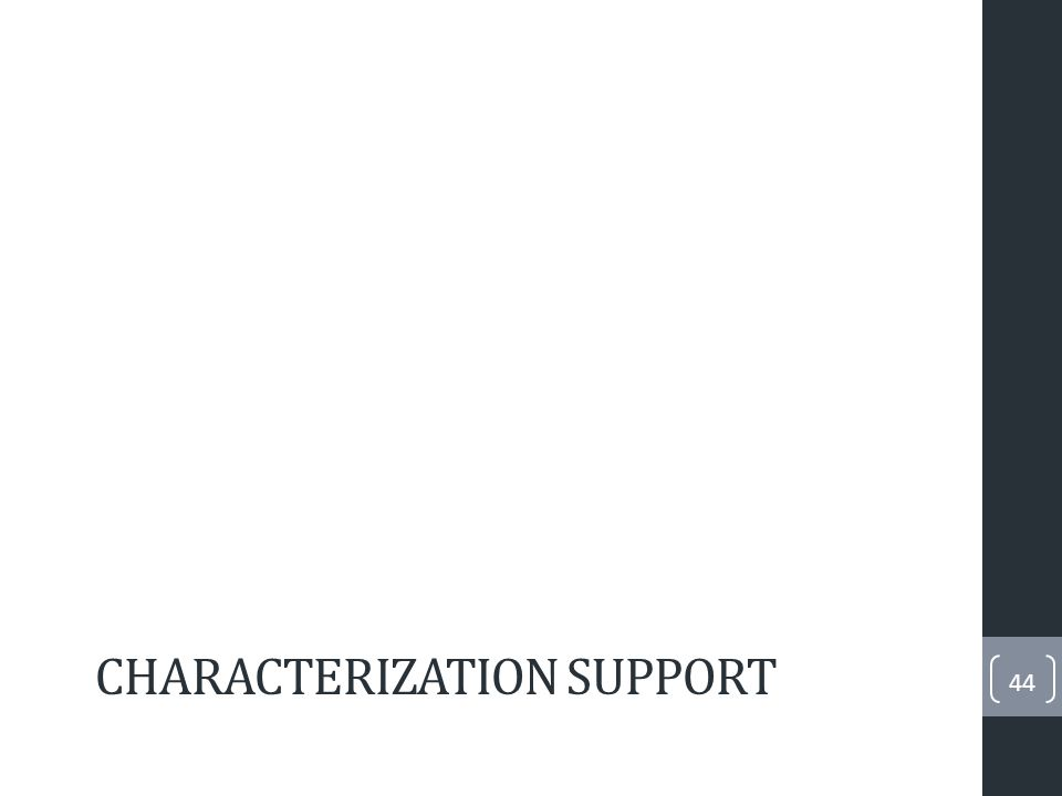 CHARACTERIZATION SUPPORT 44