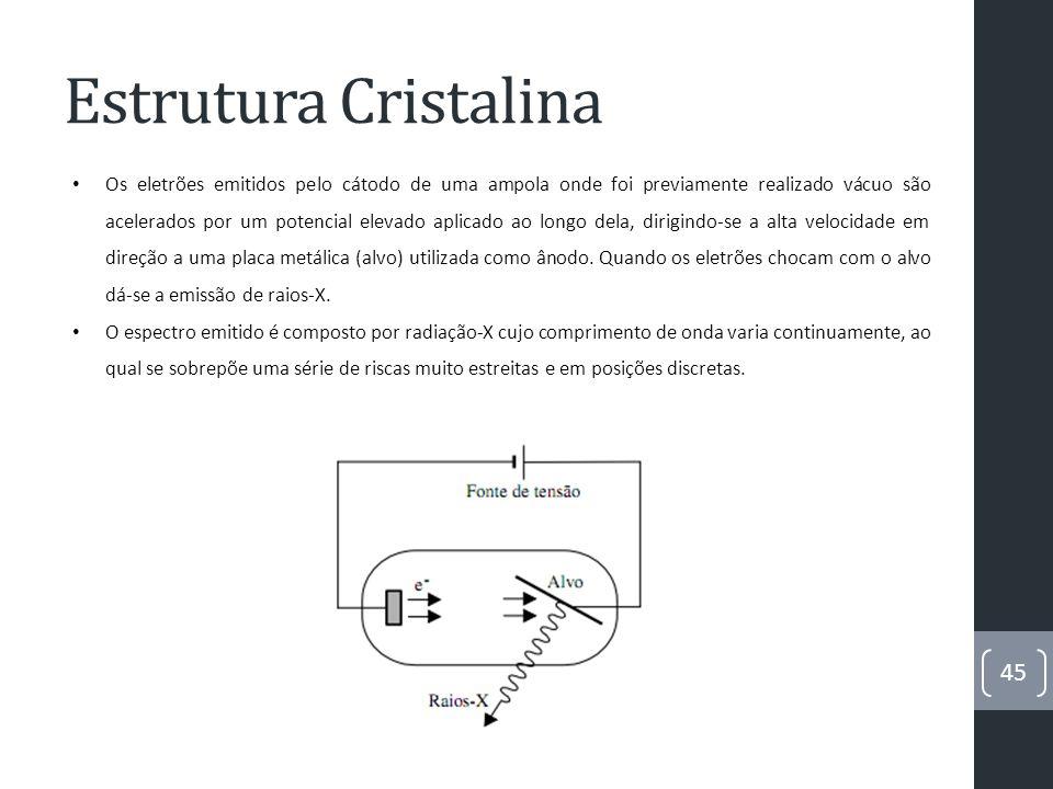 Estrutura Cristalina 45 Os eletrões emitidos pelo cátodo de uma ampola onde foi previamente realizado vácuo são acelerados por um potencial elevado aplicado ao longo dela, dirigindo-se a alta velocidade em direção a uma placa metálica (alvo) utilizada como ânodo.