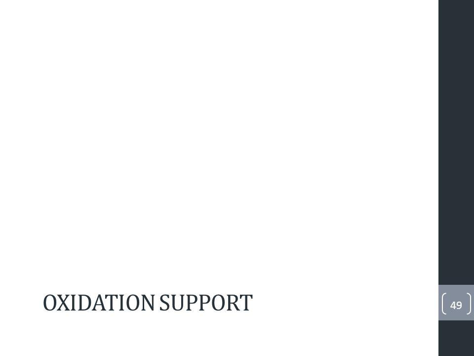 OXIDATION SUPPORT 49