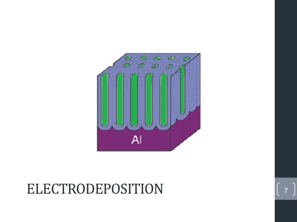 ELECTRODEPOSITION 7