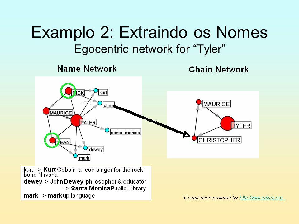 Examplo 2: Extraindo os Nomes Egocentric network for Tyler