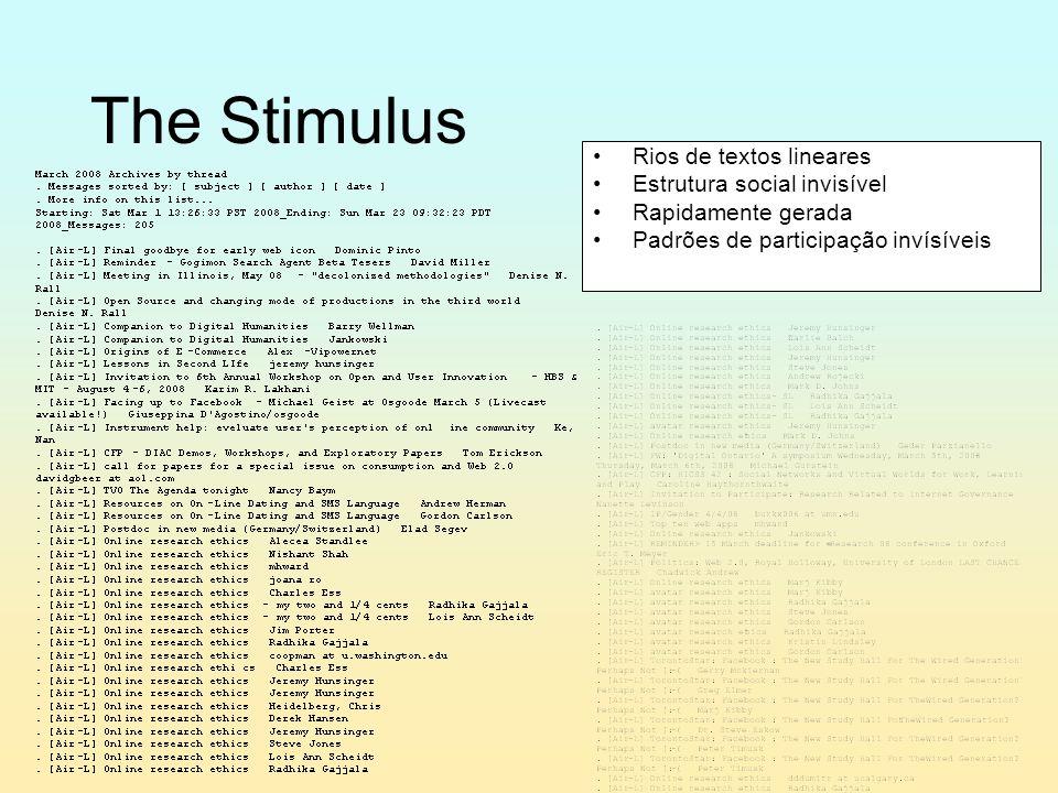 The Stimulus Rios de textos lineares Estrutura social invisível Rapidamente gerada Padrões de participação invísíveis
