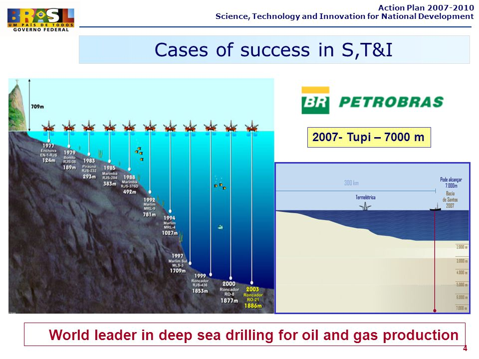 Action Plan 2007-2010 Science, Technology and Innovation for National Development Cases of success in S,T&I World leader in deep sea drilling for oil and gas production 2007- Tupi – 7000 m 4