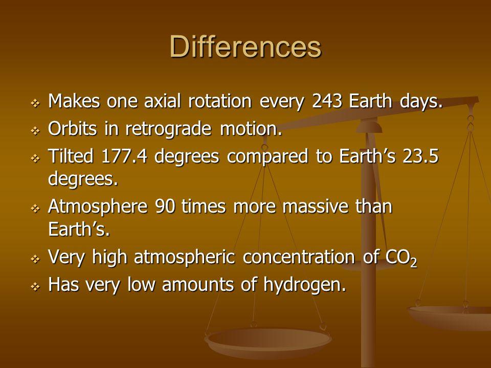 Current Situations Venus:  Barren wasteland  Avg.