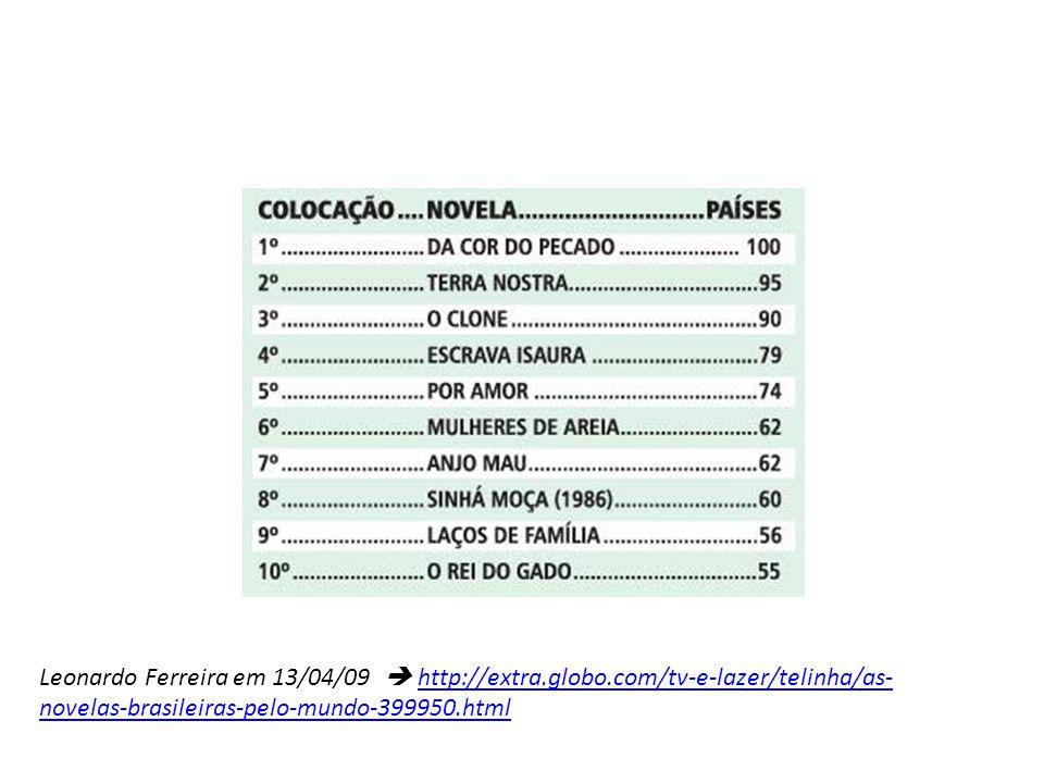 Leonardo Ferreira em 13/04/09  http://extra.globo.com/tv-e-lazer/telinha/as- novelas-brasileiras-pelo-mundo-399950.htmlhttp://extra.globo.com/tv-e-lazer/telinha/as- novelas-brasileiras-pelo-mundo-399950.html