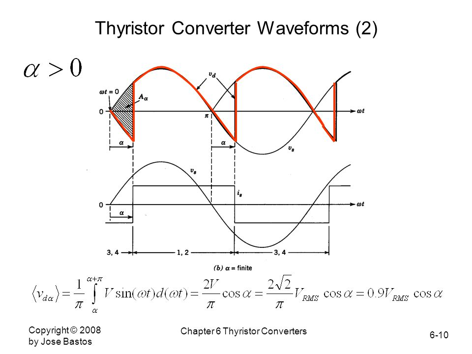 6-10 Copyright © 2008 by Jose Bastos Chapter 6 Thyristor Converters Thyristor Converter Waveforms (2)