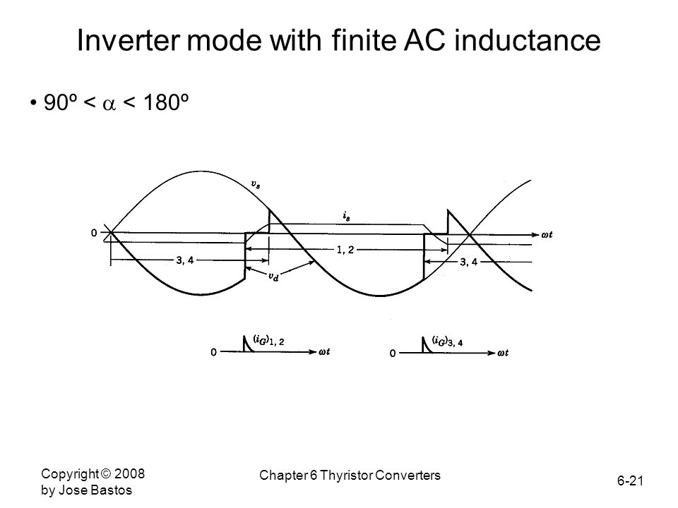 6-21 Copyright © 2008 by Jose Bastos Chapter 6 Thyristor Converters Inverter mode with finite AC inductance 90º <  < 180º