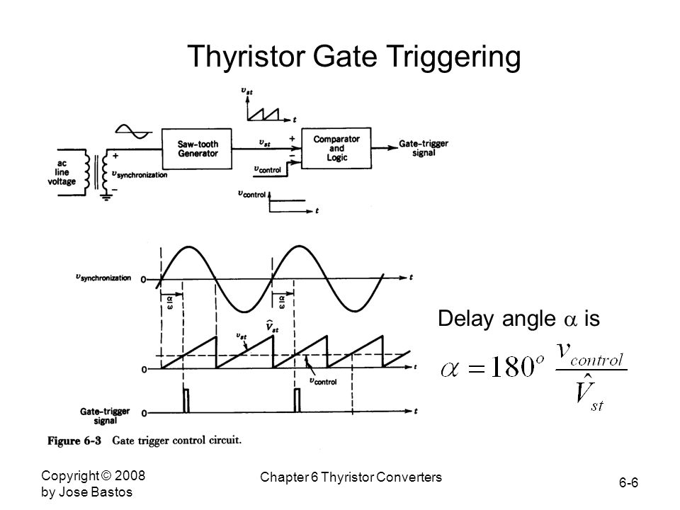 6-6 Copyright © 2008 by Jose Bastos Chapter 6 Thyristor Converters Thyristor Gate Triggering Delay angle  is