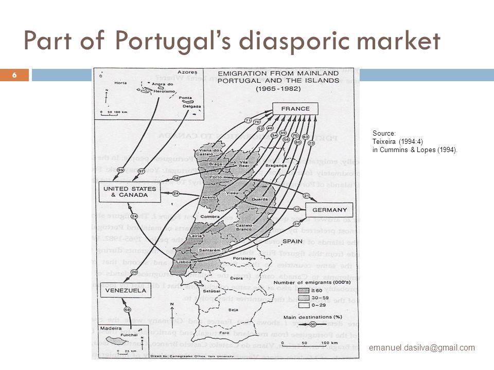 Part of Portugal's diasporic market emanuel.dasilva@gmail.com 6 Source: Teixeira (1994:4) in Cummins & Lopes (1994).
