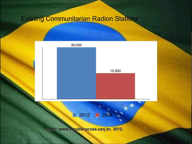 Existing Communitarian Radion Stations Fonte: www.e-publicacoes.uerj.br, 2012.