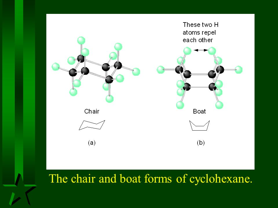 The chair and boat forms of cyclohexane.