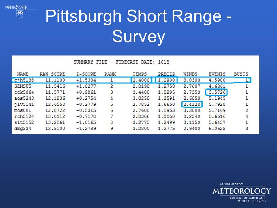 Pittsburgh Short Range - Survey