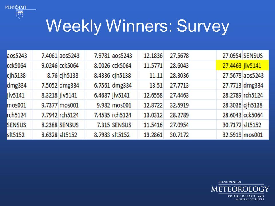 Weekly Winners: Survey