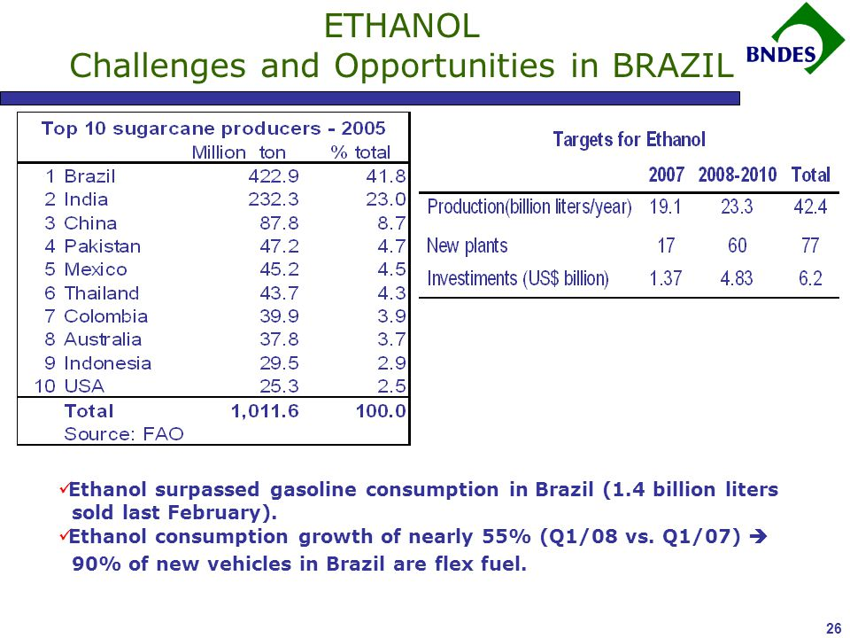 26 ETHANOL Challenges and Opportunities in BRAZIL Ethanol surpassed gasoline consumption in Brazil (1.4 billion liters sold last February).
