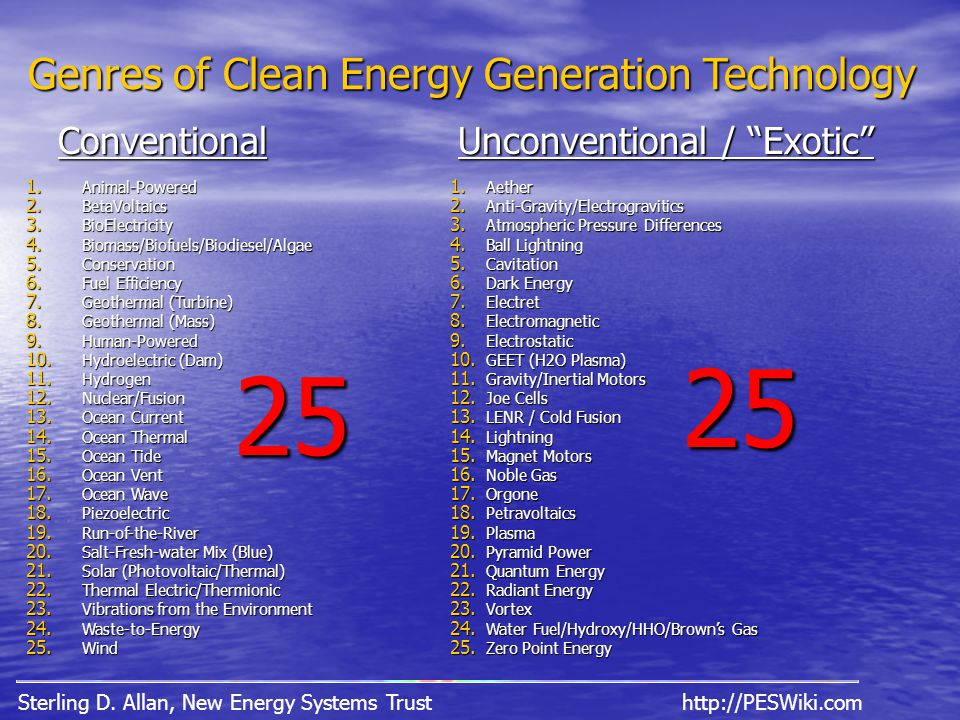 Genres of Clean Energy Generation Technology 1. Animal-Powered 2.