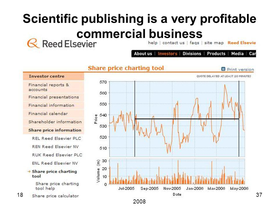 18 April 2008Copyright Ganesha Associates 2008 37 Scientific publishing is a very profitable commercial business