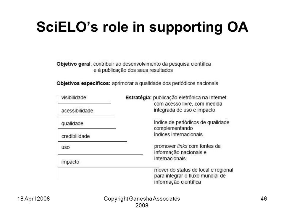 18 April 2008Copyright Ganesha Associates 2008 46 SciELO's role in supporting OA