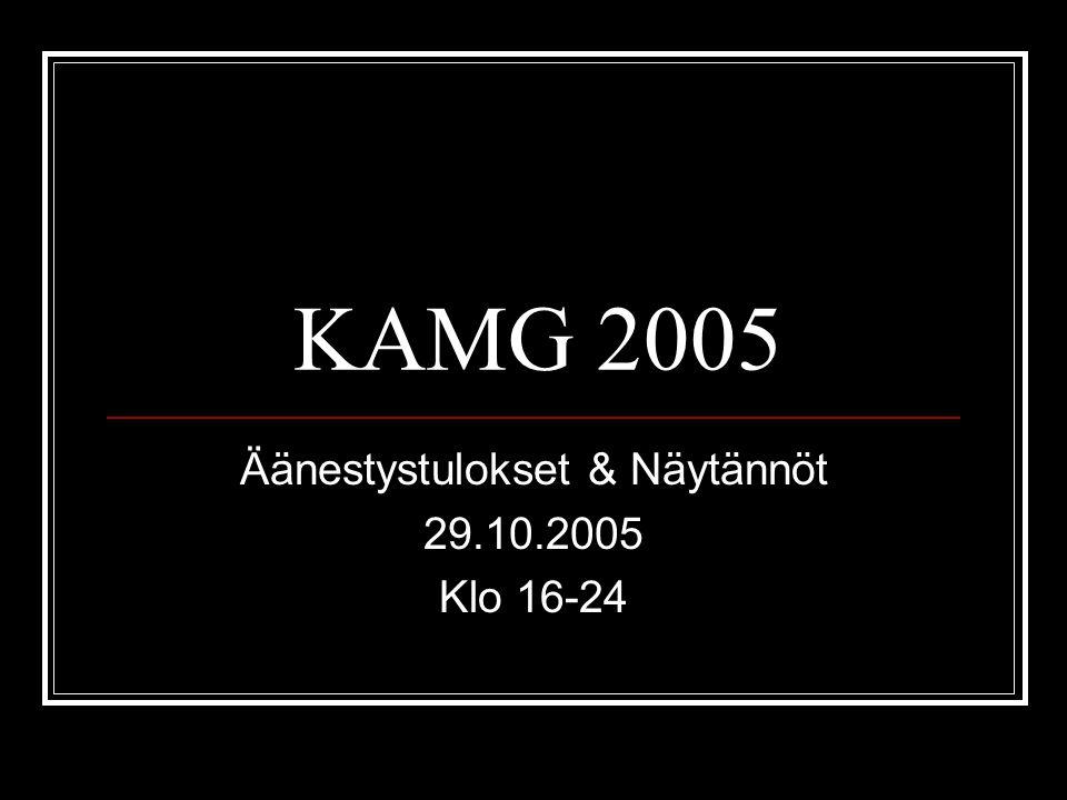 KAMG 2005 Äänestystulokset & Näytännöt 29.10.2005 Klo 16-24