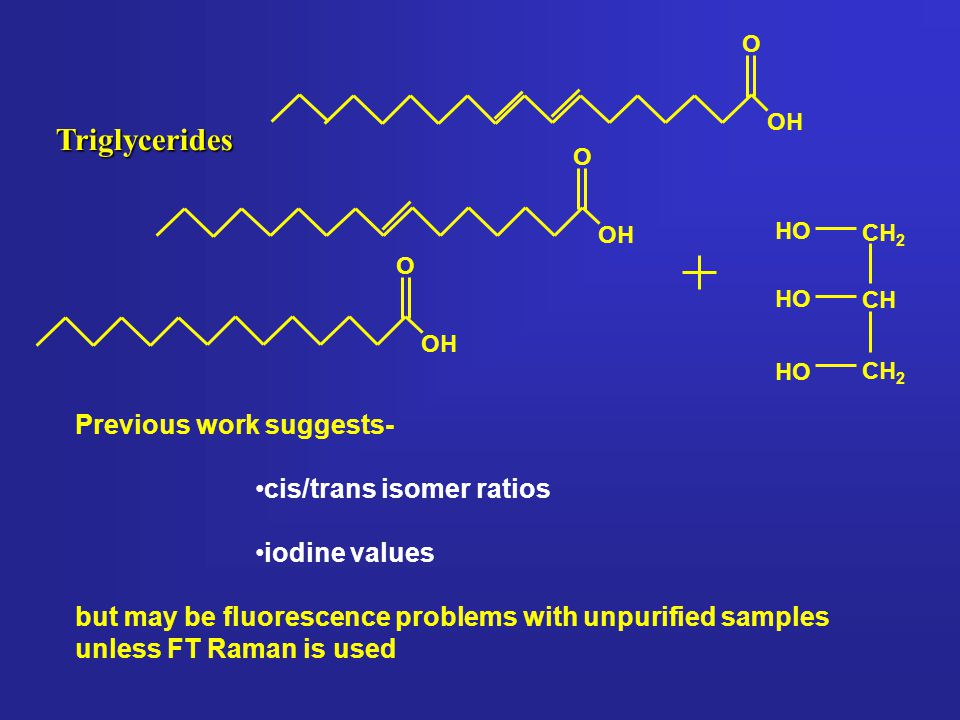 Previous work suggests- cis/trans isomer ratios iodine values but may be fluorescence problems with unpurified samples unless FT Raman is used Triglyc