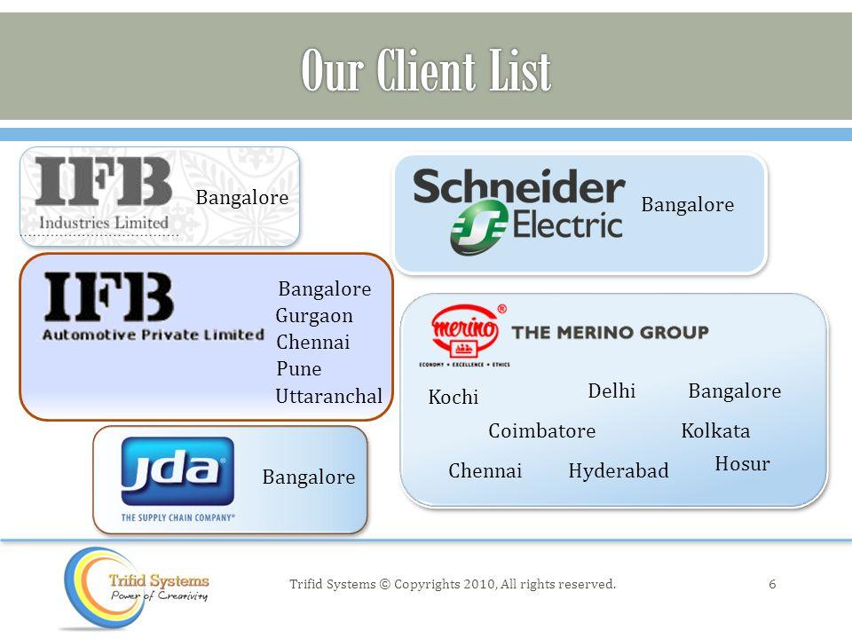 6 Bangalore Gurgaon Bangalore Chennai Pune Uttaranchal Bangalore DelhiBangalore Kolkata HyderabadChennai Kochi Coimbatore Hosur