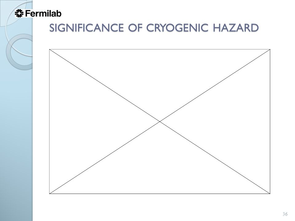 SIGNIFICANCE OF CRYOGENIC HAZARD 36
