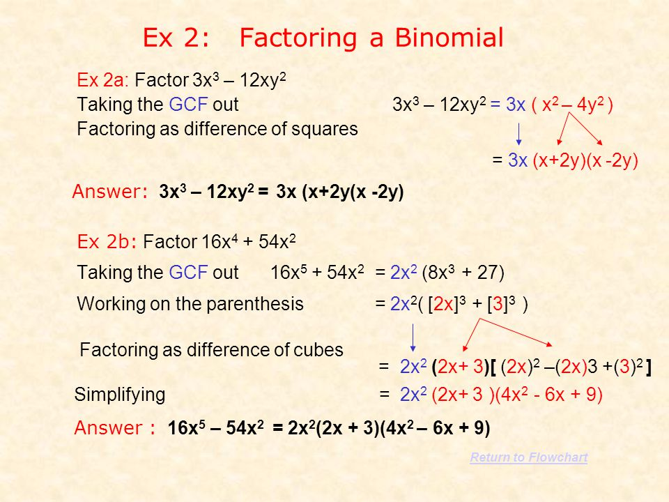 Ex 2: Factoring a Binomial Ex 2a: Factor 3x 3 – 12xy 2 Taking the GCF out 3x 3 – 12xy 2 = 3x ( x 2 – 4y 2 ) Factoring as difference of squares Ex 2b: