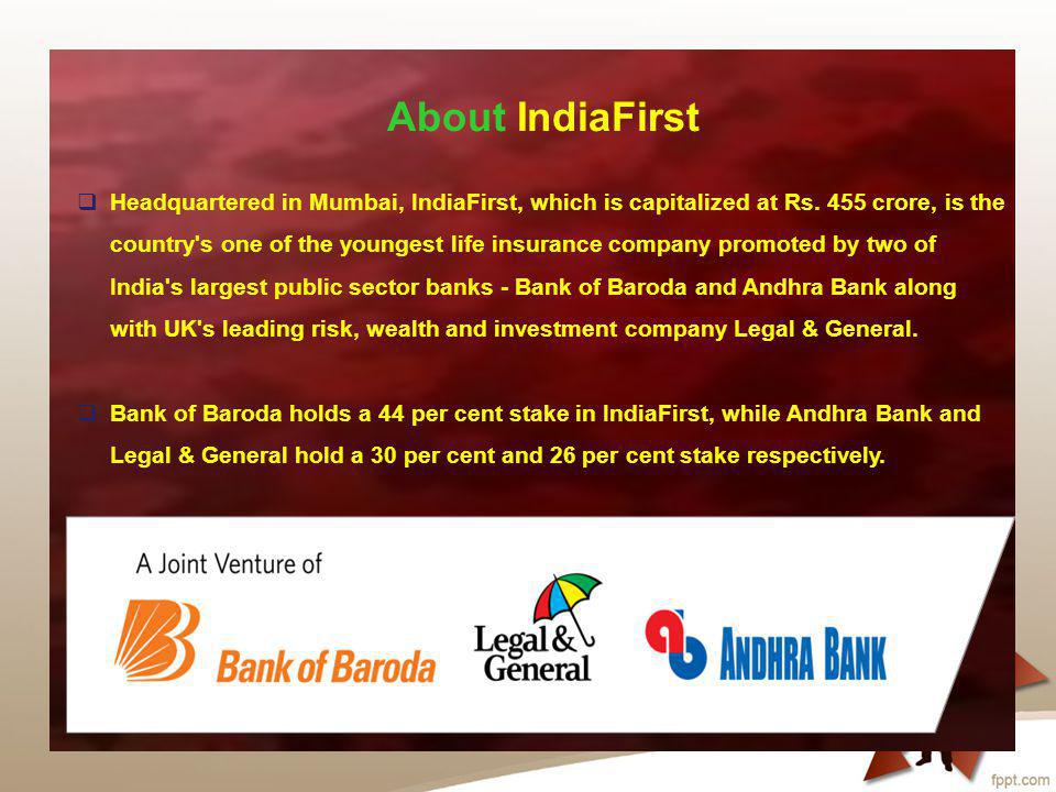 India First Life Insurance SBP @ 2010 LI KIT @1999 Customer Benefit Deposit For 15 yrs and Get Sum assured + Bonus as Maturity.