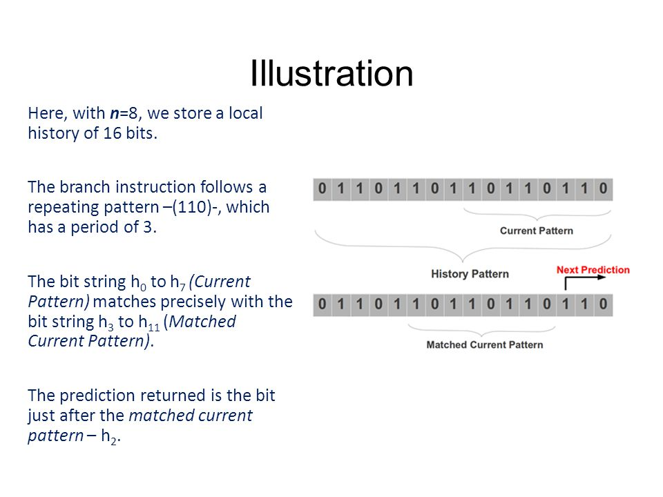 Here, with n=8, we store a local history of 16 bits. The branch instruction follows a repeating pattern –(110)-, which has a period of 3. The bit stri