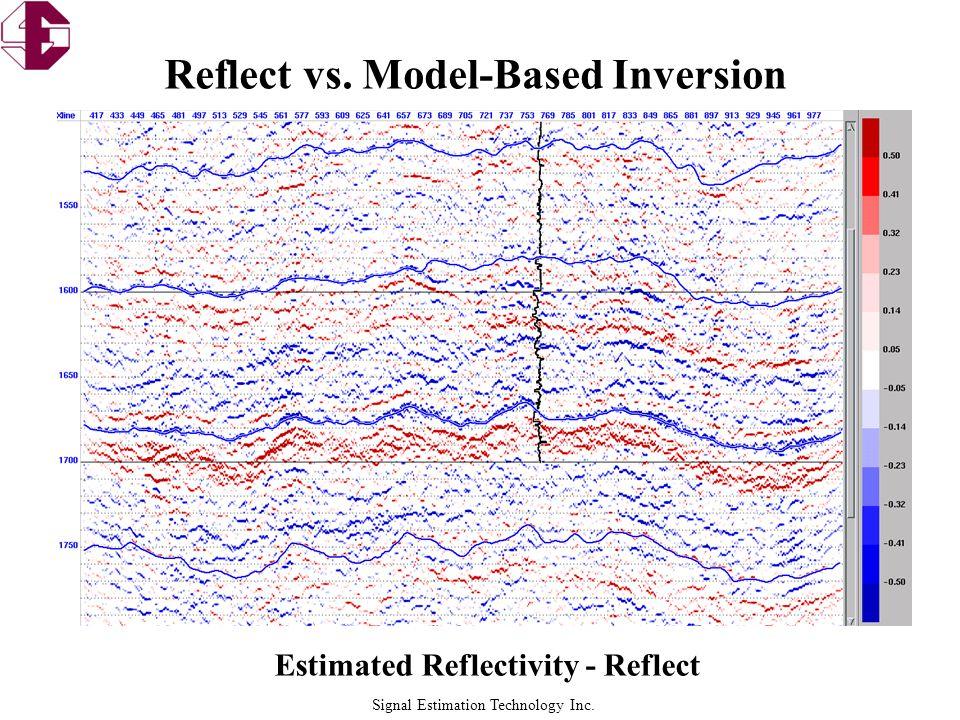 Signal Estimation Technology Inc. Reflect vs.