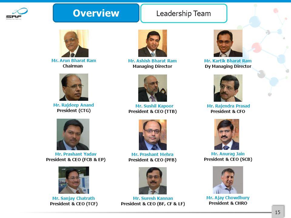 Mr. Arun Bharat Ram Chairman Mr. Ashish Bharat Ram Managing Director Mr.