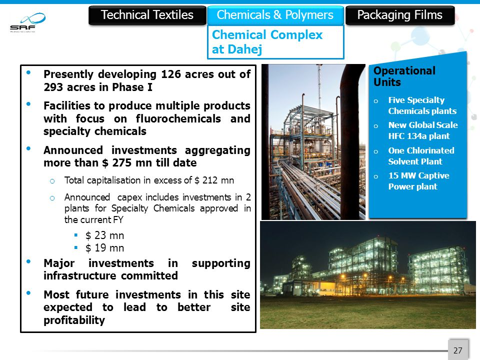 Presently developing 126 acres out of 293 acres in Phase I Facilities to produce multiple products with focus on fluorochemicals and specialty chemicals Announced investments aggregating more than $ 275 mn till date o Total capitalisation in excess of $ 212 mn o Announced capex includes investments in 2 plants for Specialty Chemicals approved in the current FY  $ 23 mn  $ 19 mn Major investments in supporting infrastructure committed Most future investments in this site expected to lead to better site profitability Operational Units o Five Specialty Chemicals plants o New Global Scale HFC 134a plant o One Chlorinated Solvent Plant o 15 MW Captive Power plant Operational Units o Five Specialty Chemicals plants o New Global Scale HFC 134a plant o One Chlorinated Solvent Plant o 15 MW Captive Power plant 27 Technical Textiles Chemicals & Polymers Packaging Films Chemical Complex at Dahej