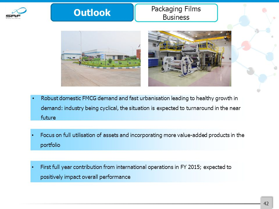 Robust domestic FMCG demand and fast urbanisation leading to healthy growth in demand: industry being cyclical, the situation is expected to turnaround in the near future Focus on full utilisation of assets and incorporating more value-added products in the portfolio First full year contribution from international operations in FY 2015; expected to positively impact overall performance 42 Outlook Packaging Films Business