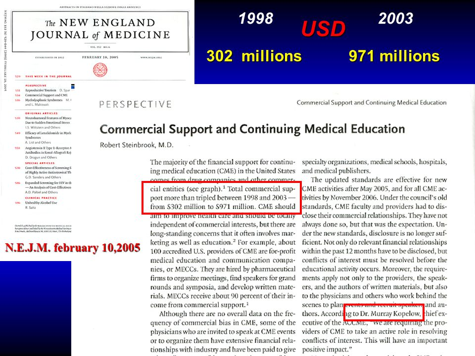 302 millions 971 millions 1998 2003 USD N.E.J.M. february 10,2005