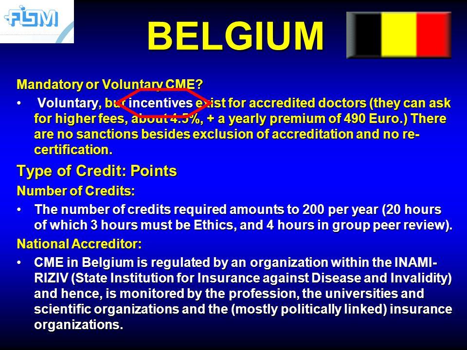 BELGIUM Mandatory or Voluntary CME.