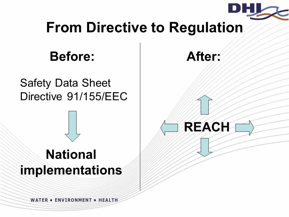 Example 1: Exposure limits Before: After: Typical implementation Requirement for SDS: National OEL's Listing in section 3: National OEL's Listing in section 8: National OEL's REACH Annex II Requirement for SDS: Community OEL's Listing in section 3: Community OEL's Listing in section 8: National OEL's