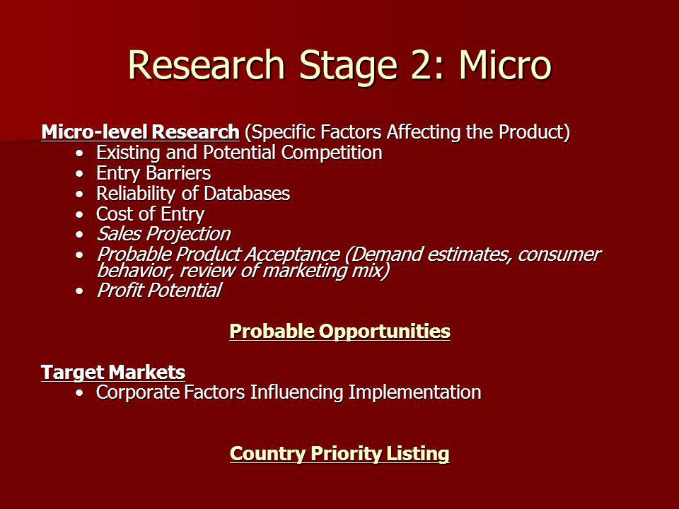 Research Stage 2: Micro Micro-level Research (Specific Factors Affecting the Product) Existing and Potential CompetitionExisting and Potential Competition Entry BarriersEntry Barriers Reliability of DatabasesReliability of Databases Cost of EntryCost of Entry Sales ProjectionSales Projection Probable Product Acceptance (Demand estimates, consumer behavior, review of marketing mix)Probable Product Acceptance (Demand estimates, consumer behavior, review of marketing mix) Profit PotentialProfit Potential Probable Opportunities Target Markets Corporate Factors Influencing ImplementationCorporate Factors Influencing Implementation Country Priority Listing