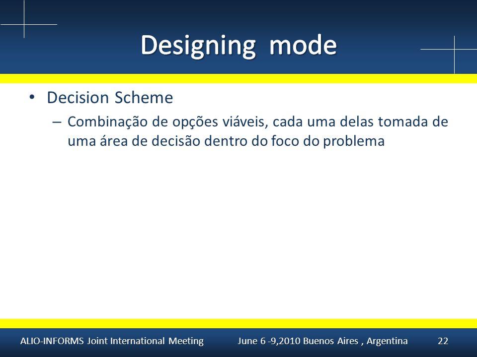 Decision Scheme – Combinação de opções viáveis, cada uma delas tomada de uma área de decisão dentro do foco do problema ALIO-INFORMS Joint International Meeting June 6 -9,2010 Buenos Aires, Argentina22