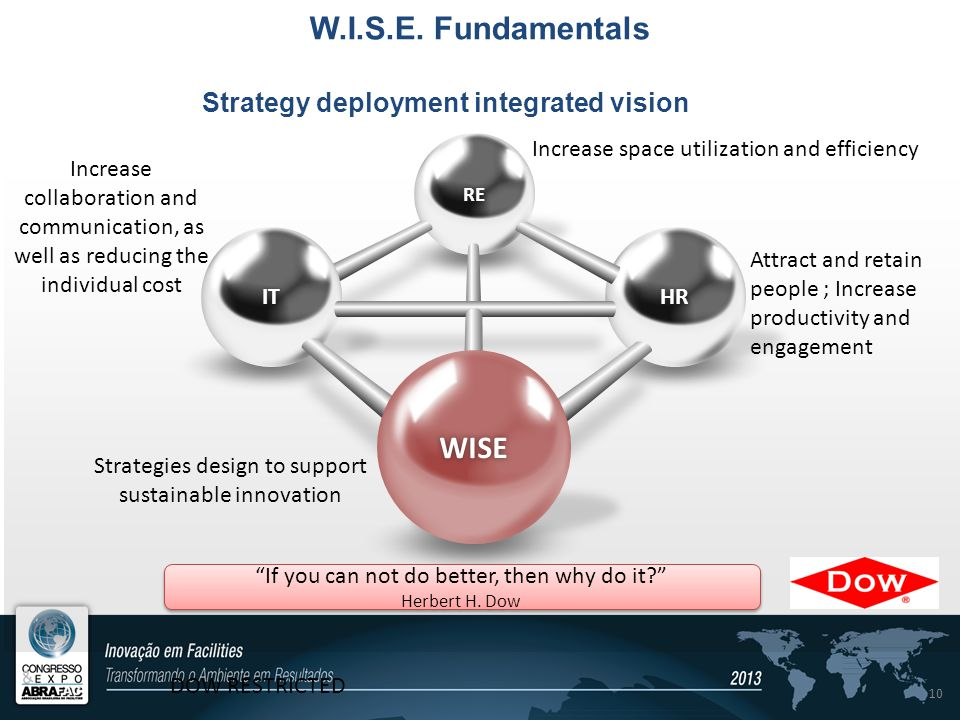 W.I.S.E. Fundamentals Strategy deployment integrated vision 10 Attract and retain people ; Increase productivity and engagement Increase space utiliza