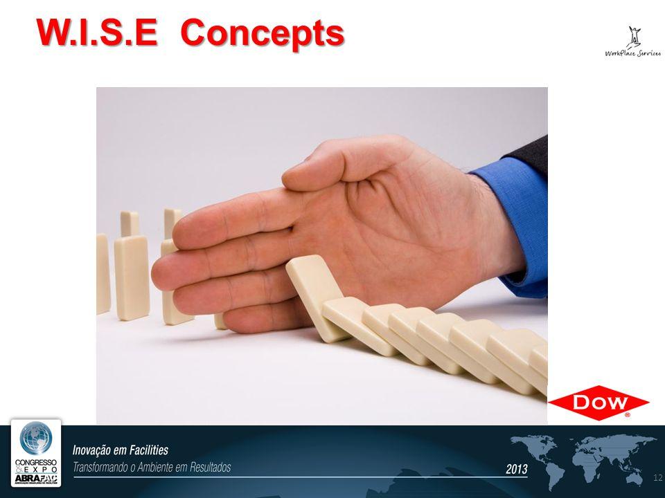 12 W.I.S.E Concepts