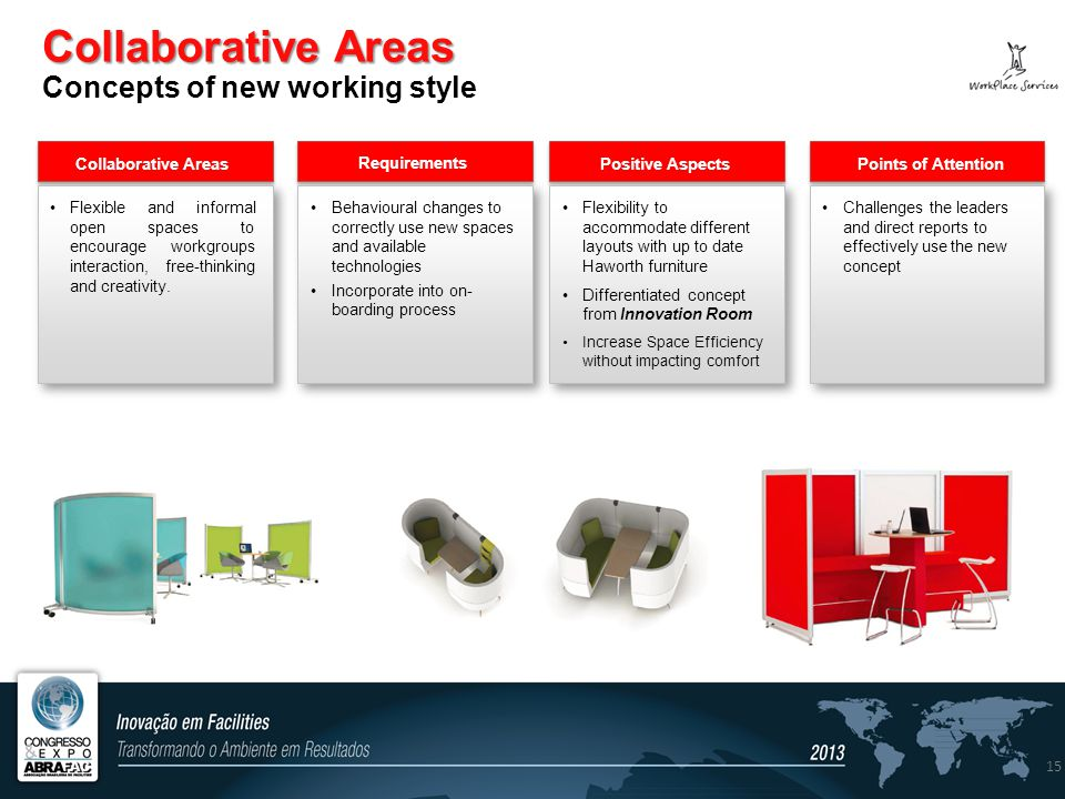 Collaborative Areas Collaborative Areas Concepts of new working style 15 Collaborative Areas Requirements Positive Aspects Points of Attention Flexible and informal open spaces to encourage workgroups interaction, free-thinking and creativity.