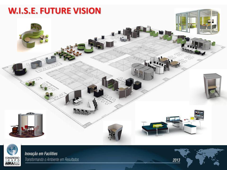 W.I.S.E. FUTURE VISION
