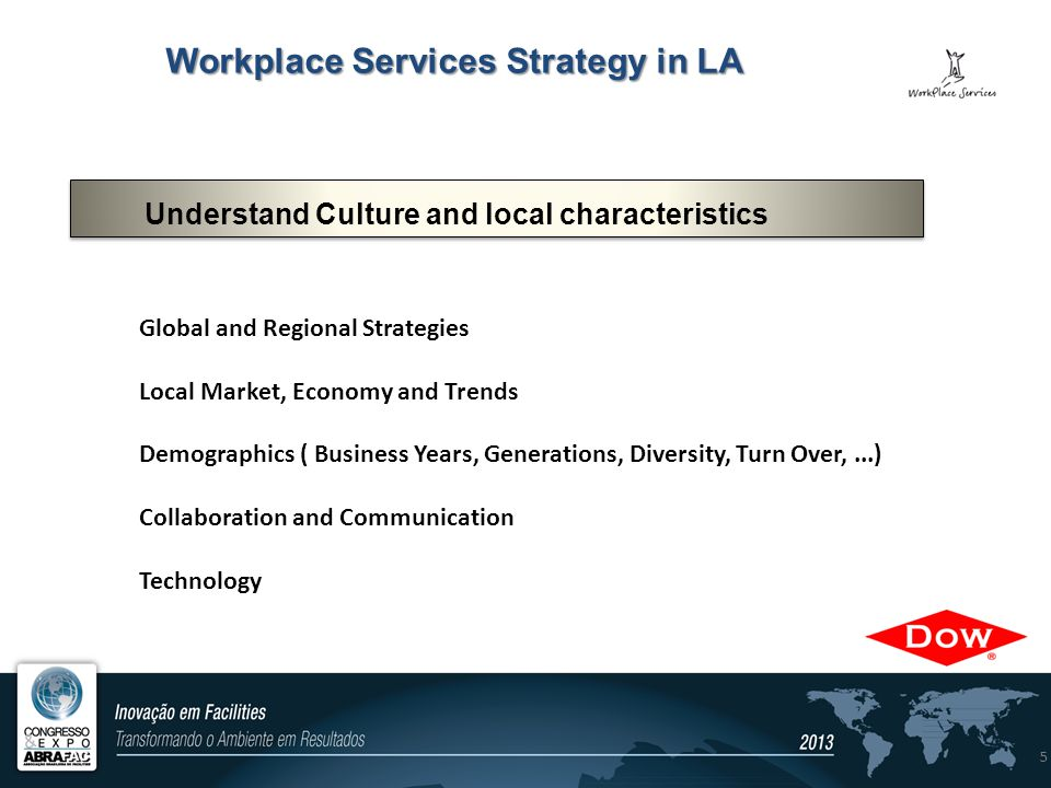 5 Global and Regional Strategies Local Market, Economy and Trends Demographics ( Business Years, Generations, Diversity, Turn Over,...) Collaboration and Communication Technology Understand Culture and local characteristics Workplace Services Strategy in LA