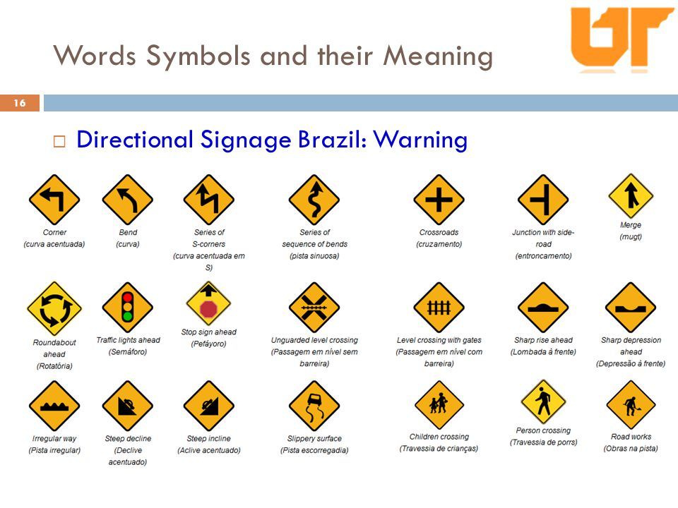 Words Symbols and their Meaning 16  Directional Signage Brazil: Warning