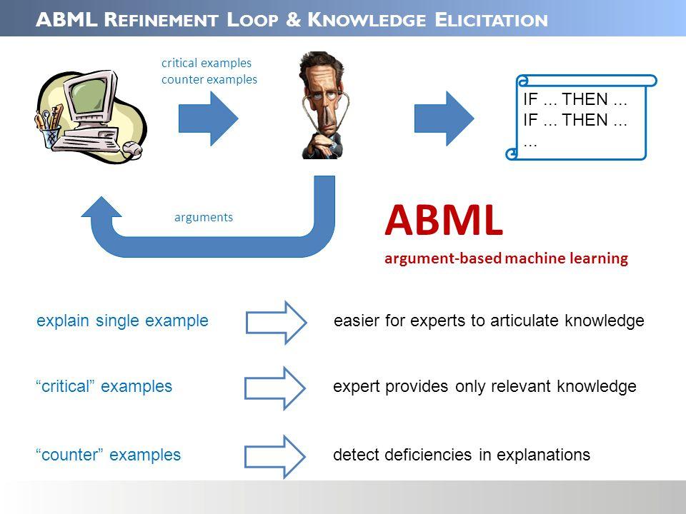 ABML R EFINEMENT L OOP & K NOWLEDGE E LICITATION IF...