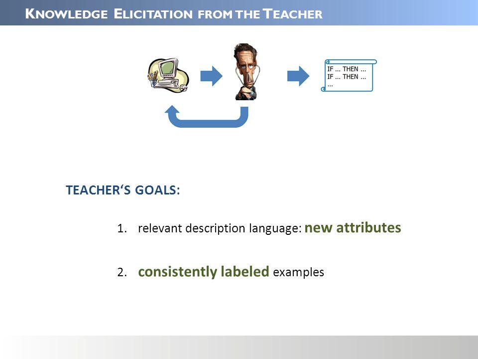 K NOWLEDGE E LICITATION FROM THE T EACHER 1.relevant description language: new attributes 2.